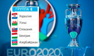 Отборочный турнир Евро-2020: Группа E