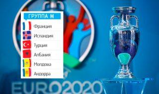 Отборочный турнир Евро-2020: Группа H