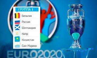 Отборочный турнир Евро-2020: Группа I