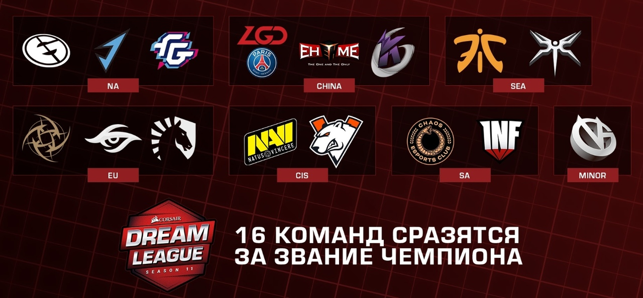 DreamLeague Season 11 | Стокгольм